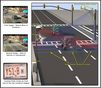 Delightful Nyc Red Light Ticket Cost Fighting Traffic Camera Tickets Gasbuddy Gas  Prices . Home Design Ideas