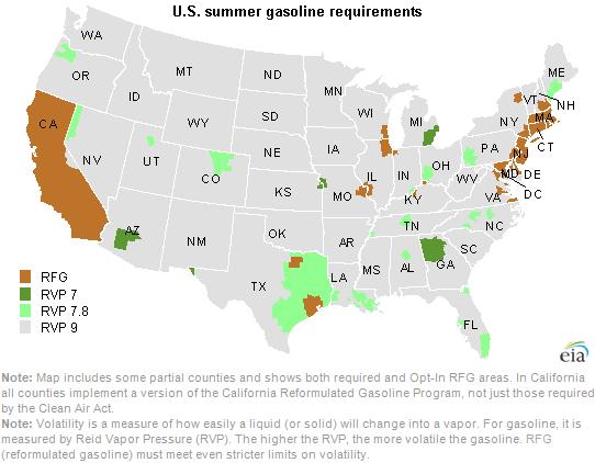 Summer Blend Transition Rocks Gas Prices